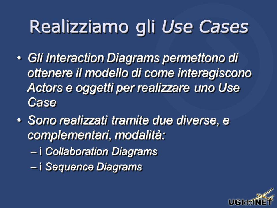 Realizziamo gli Use Cases Gli Interaction Diagrams permettono di ottenere il modello di come interagiscono Actors e oggetti per realizzare uno Use Cas