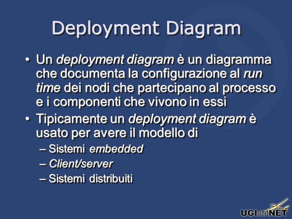Deployment Diagram Un deployment diagram è un diagramma che documenta la configurazione al run time dei nodi che partecipano al processo e i component