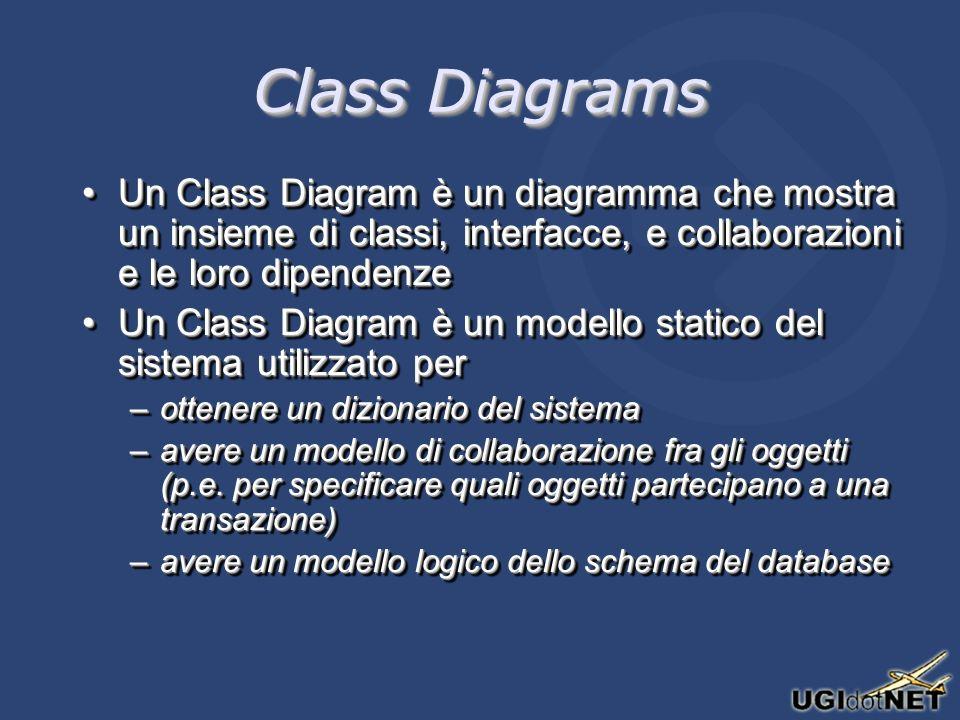 Class Diagrams Un Class Diagram è un diagramma che mostra un insieme di classi, interfacce, e collaborazioni e le loro dipendenzeUn Class Diagram è un