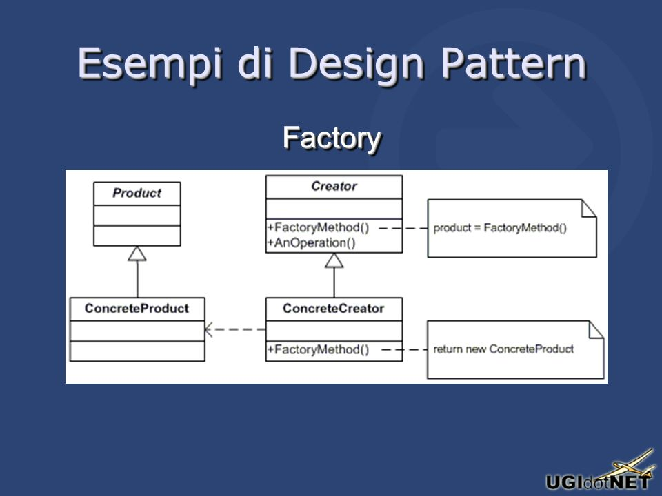 Esempi di Design Pattern FactoryFactory