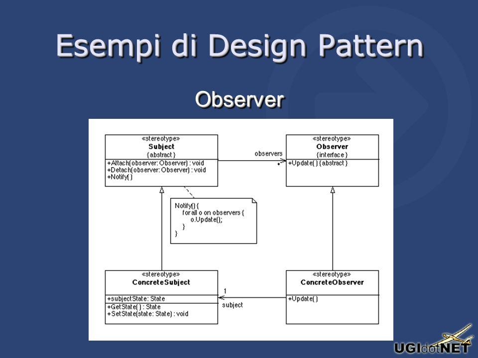 ObserverObserver