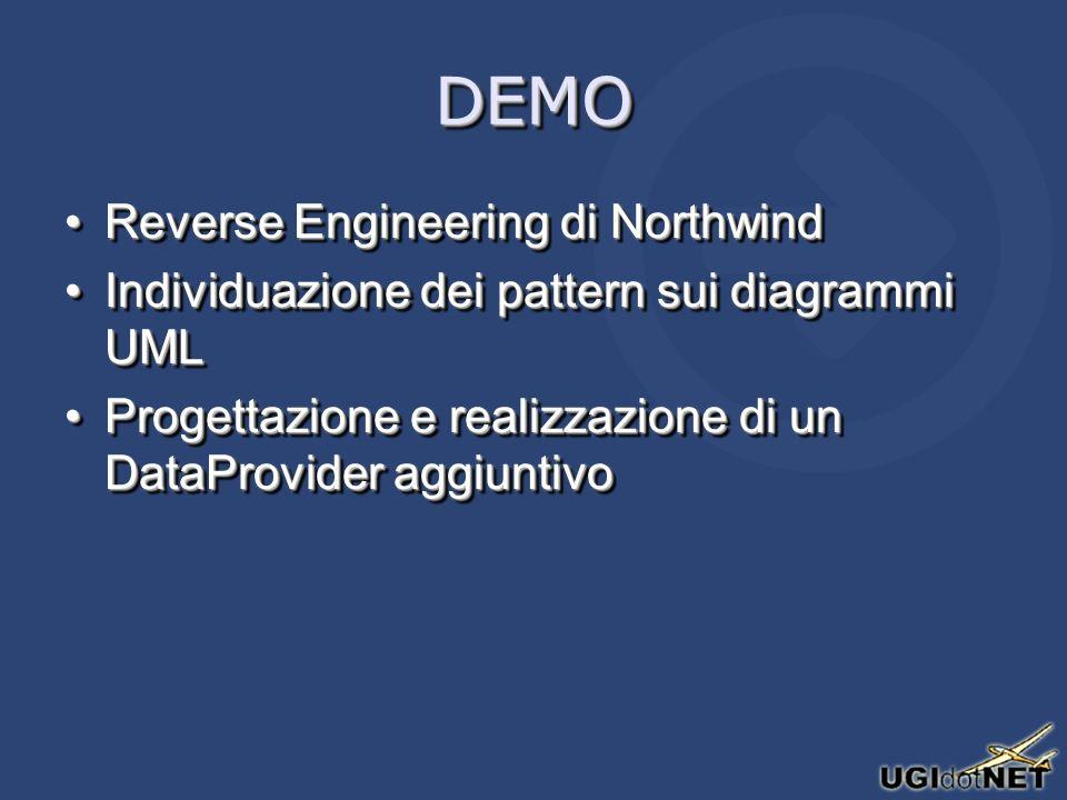 DEMODEMO Reverse Engineering di NorthwindReverse Engineering di Northwind Individuazione dei pattern sui diagrammi UMLIndividuazione dei pattern sui d