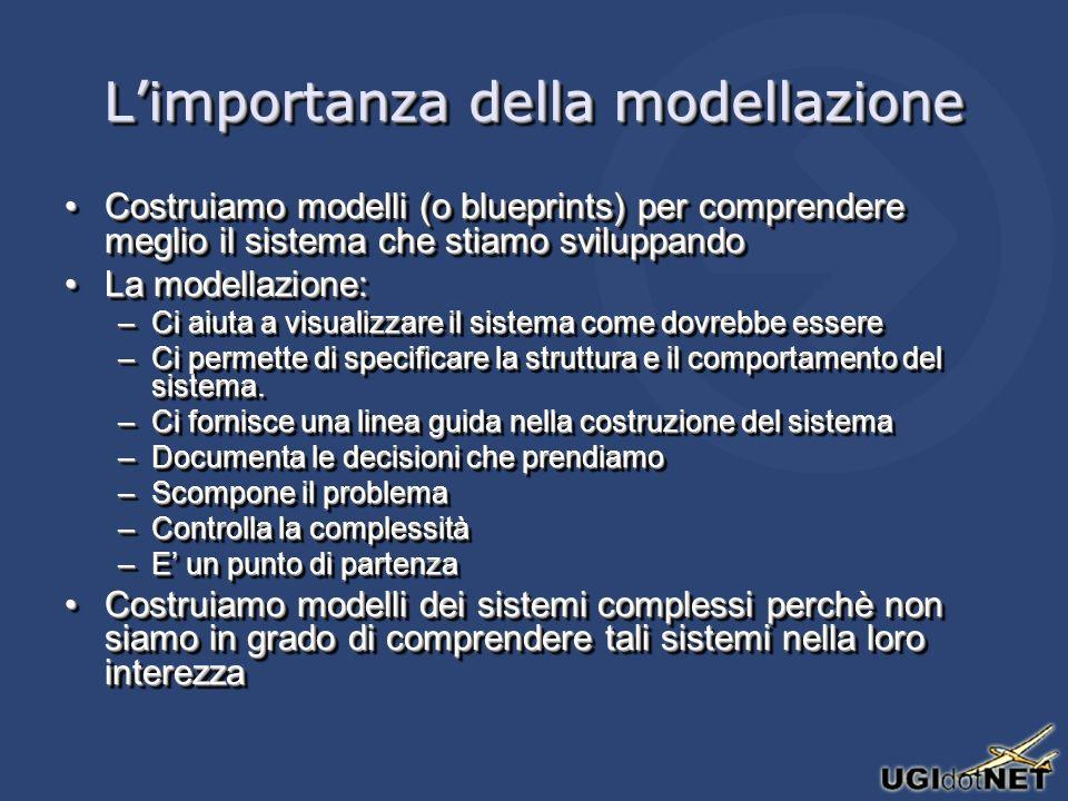 Limportanza della modellazione Costruiamo modelli (o blueprints) per comprendere meglio il sistema che stiamo sviluppandoCostruiamo modelli (o bluepri
