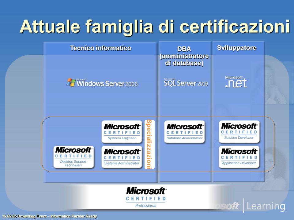 19.09.05 Brownbag Event – Information Partner Ready Tecnico informatico Sviluppatore DBA (amministratore di database) Attuale famiglia di certificazioni Specializzazioni
