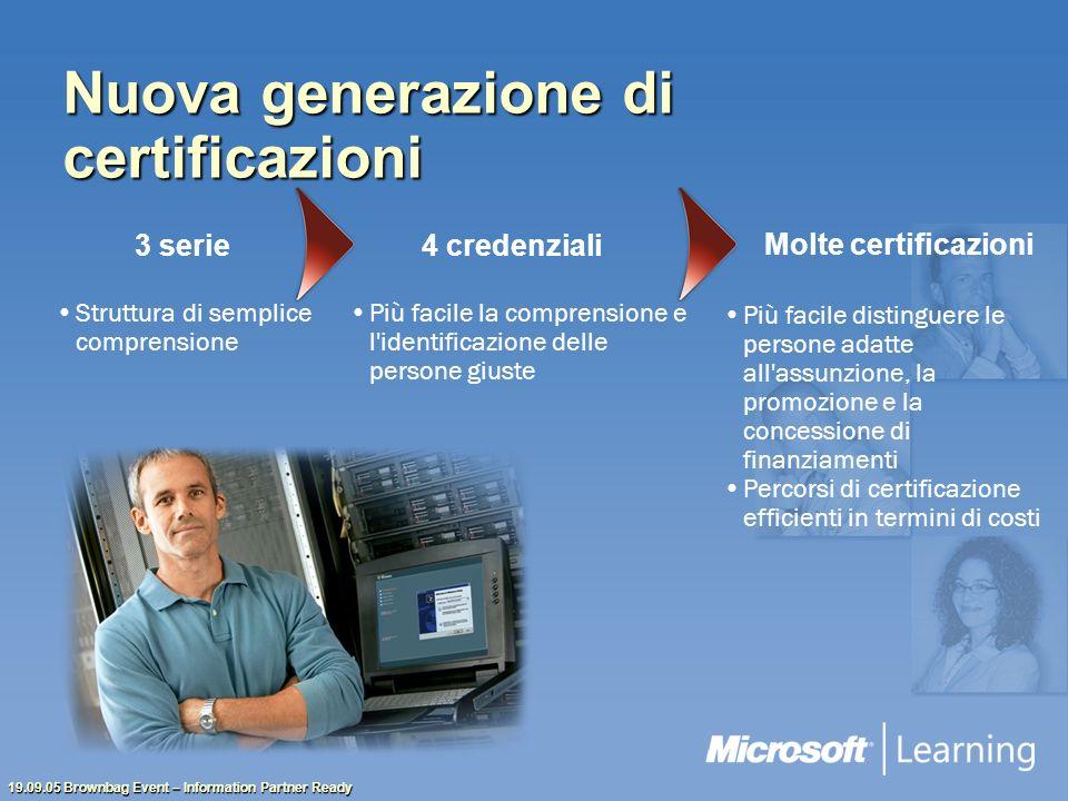 19.09.05 Brownbag Event – Information Partner Ready Nuova generazione di certificazioni Più facile distinguere le persone adatte all'assunzione, la pr