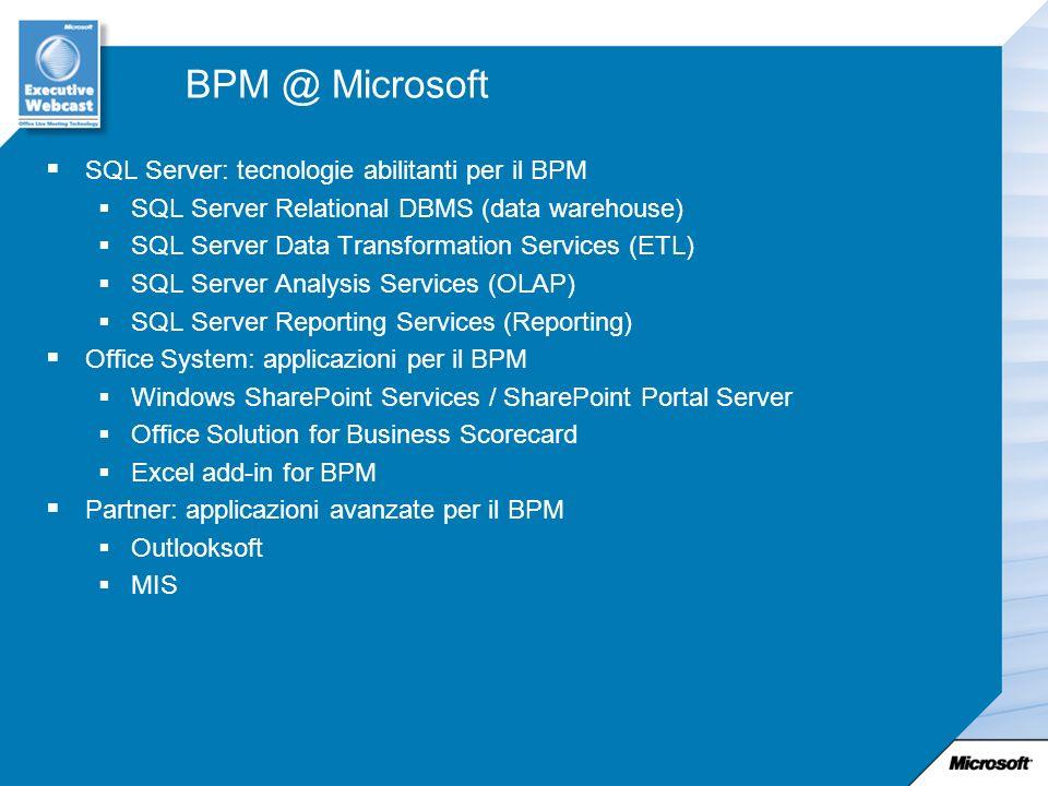 BPM @ Microsoft SQL Server: tecnologie abilitanti per il BPM SQL Server Relational DBMS (data warehouse) SQL Server Data Transformation Services (ETL)