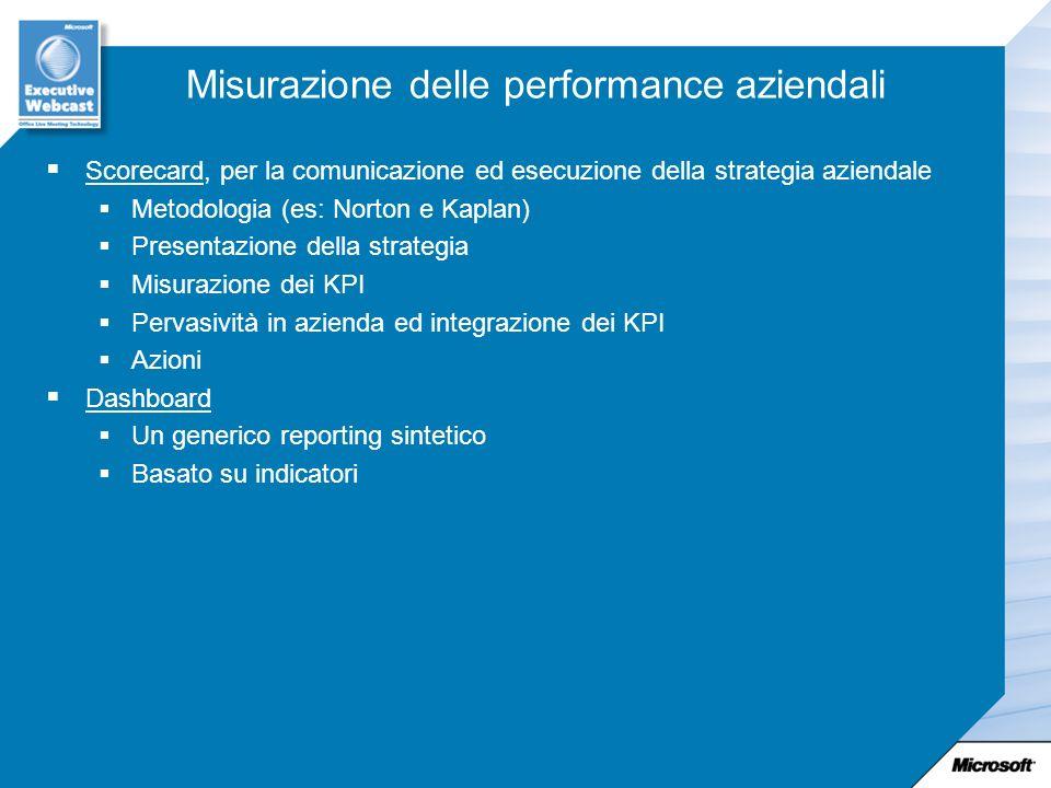 Misurazione delle performance aziendali Scorecard, per la comunicazione ed esecuzione della strategia aziendale Metodologia (es: Norton e Kaplan) Pres