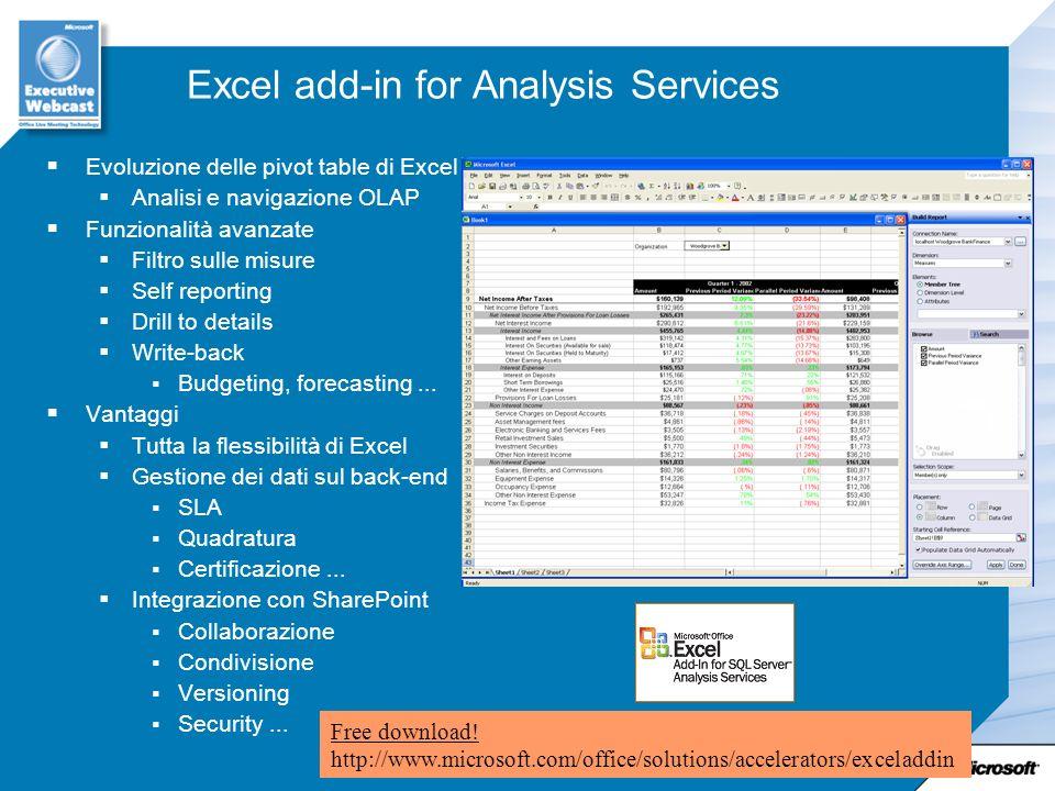 Excel add-in for Analysis Services Evoluzione delle pivot table di Excel Analisi e navigazione OLAP Funzionalità avanzate Filtro sulle misure Self rep