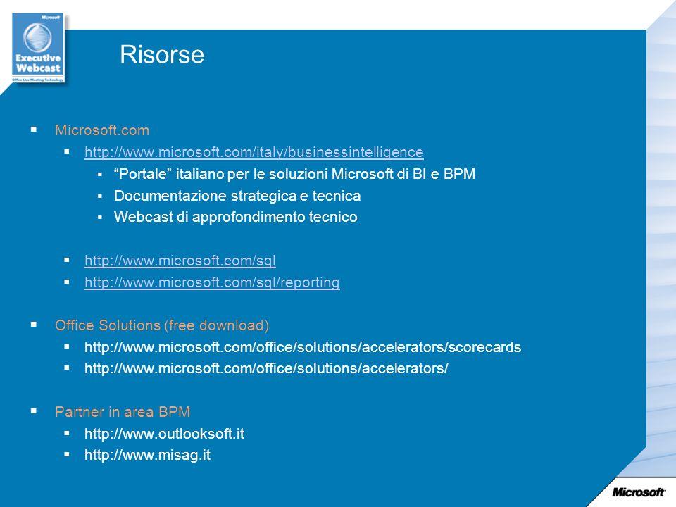 Risorse Microsoft.com http://www.microsoft.com/italy/businessintelligence Portale italiano per le soluzioni Microsoft di BI e BPM Documentazione strat