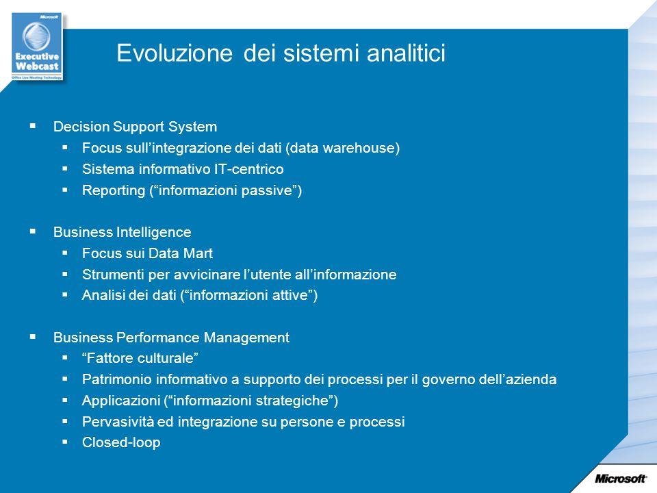 Evoluzione dei sistemi analitici Decision Support System Focus sullintegrazione dei dati (data warehouse) Sistema informativo IT-centrico Reporting (i