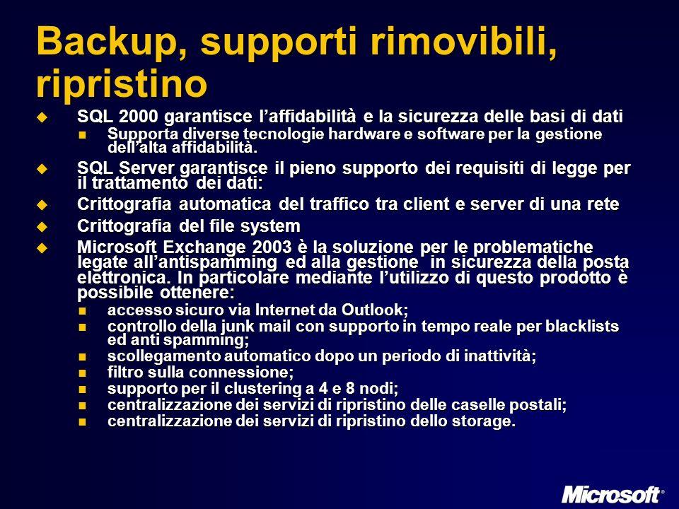 Backup, supporti rimovibili, ripristino SQL 2000 garantisce laffidabilità e la sicurezza delle basi di dati SQL 2000 garantisce laffidabilità e la sicurezza delle basi di dati Supporta diverse tecnologie hardware e software per la gestione dellalta affidabilità.