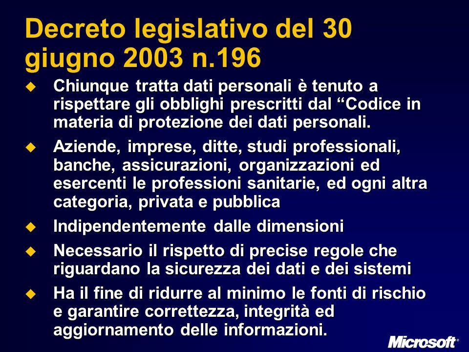 È nato il diritto alla protezione dei dati personali Art.1: chiunque ha diritto alla protezione dei dati personali che lo riguardano.