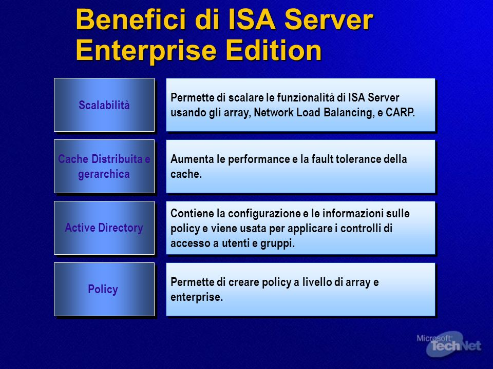 Benefici di ISA Server Enterprise Edition Scalabilità Permette di scalare le funzionalità di ISA Server usando gli array, Network Load Balancing, e CARP.