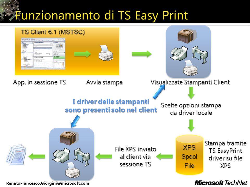 RenatoFrancesco.Giorgini@microsoft.com TS Client 6.1 (MSTSC) TS Client 6.1 (MSTSC) Funzionamento di TS Easy Print App. in sessione TS Avvia stampa Avv