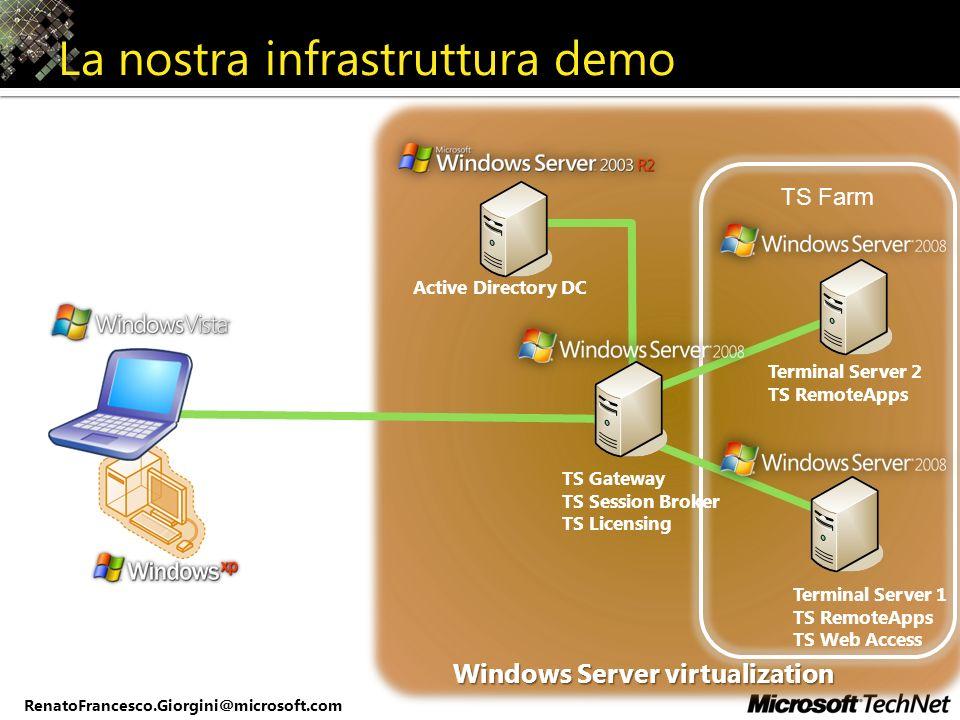 RenatoFrancesco.Giorgini@microsoft.com TS Farm La nostra infrastruttura demo Terminal Server 2 TS RemoteApps Terminal Server 1 TS RemoteApps TS Web Ac