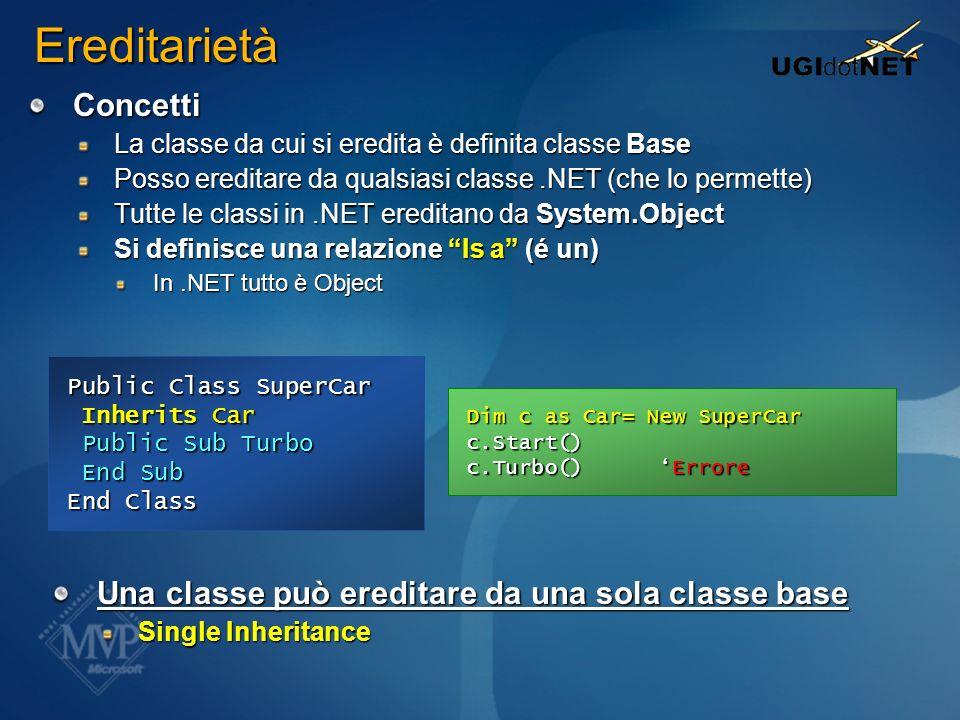 Ereditarietà Concetti La classe da cui si eredita è definita classe Base Posso ereditare da qualsiasi classe.NET (che lo permette) Tutte le classi in.