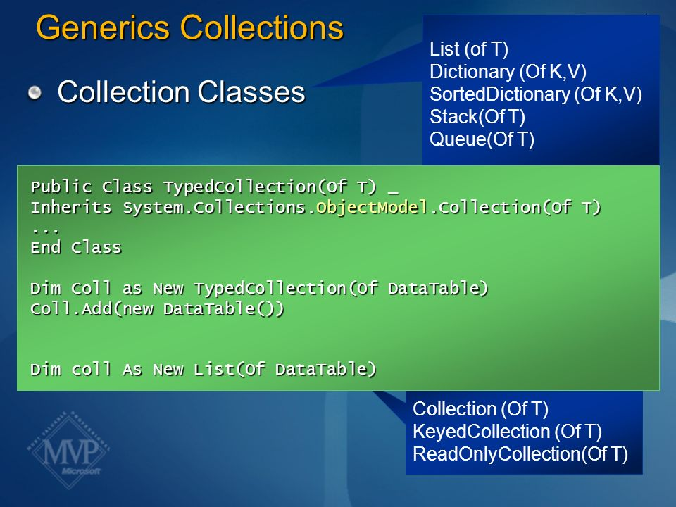 Generics Collections Collection Classes List (of T) Dictionary (Of K,V) SortedDictionary (Of K,V) Stack(Of T) Queue(Of T) Collection Interfaces List (