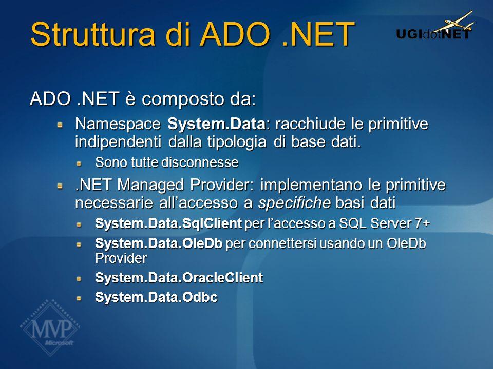 Struttura di ADO.NET ADO.NET è composto da: Namespace System.Data: racchiude le primitive indipendenti dalla tipologia di base dati. Sono tutte discon