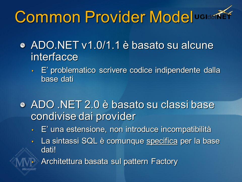 Common Provider Model ADO.NET v1.0/1.1 è basato su alcune interfacce E problematico scrivere codice indipendente dalla base dati E problematico scrive