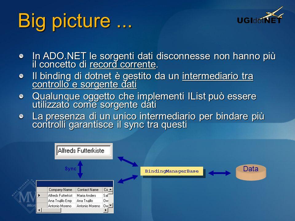 Big picture... In ADO.NET le sorgenti dati disconnesse non hanno più il concetto di record corrente. Il binding di dotnet è gestito da un intermediari