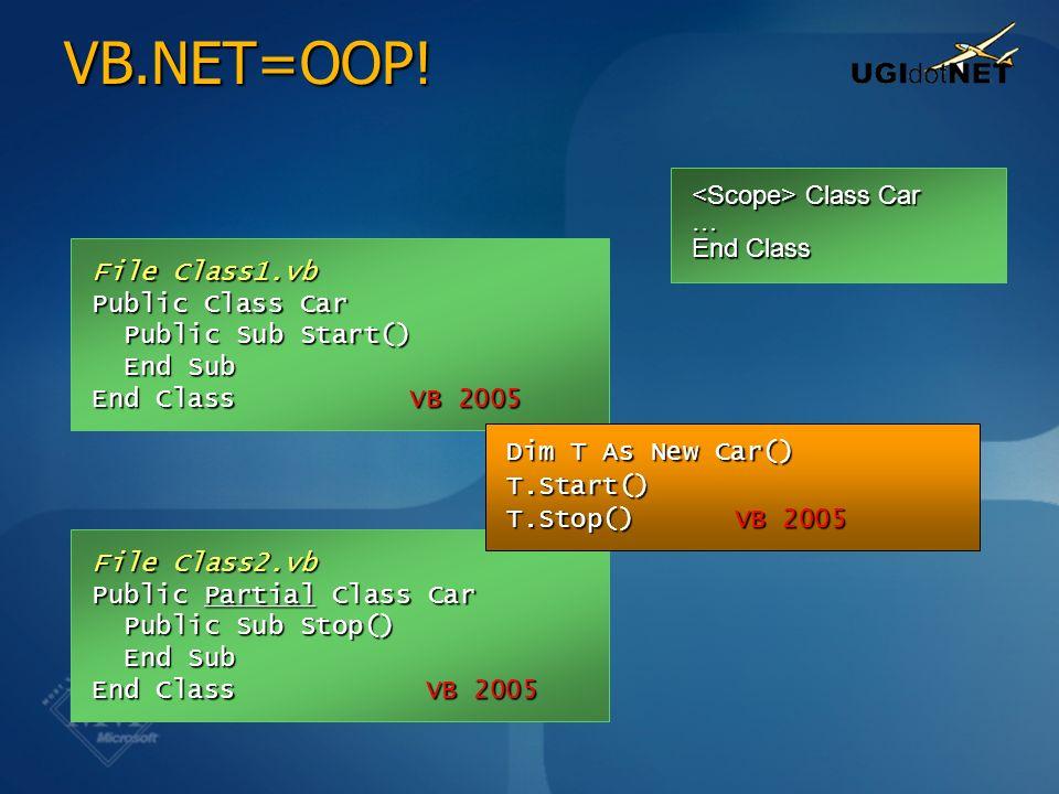 VB.NET=OOP! Class Car … End Class Class Car … End Class File Class1.vb Public Class Car Public Sub Start() Public Sub Start() End Sub End Sub End Clas
