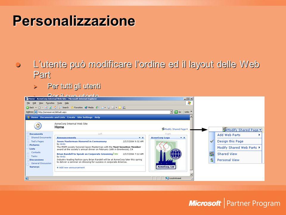Personalizzazione Lutente può modificare lordine ed il layout delle Web Part Lutente può modificare lordine ed il layout delle Web Part Per tutti gli utenti Per tutti gli utenti Per il suo utente Per il suo utente