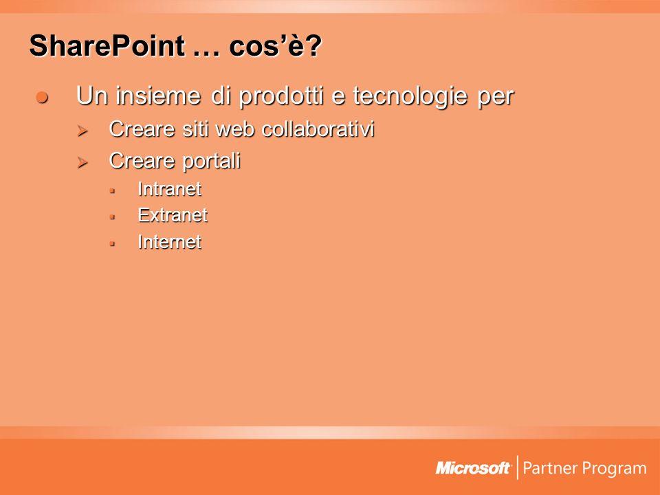 SharePoint … cosè.
