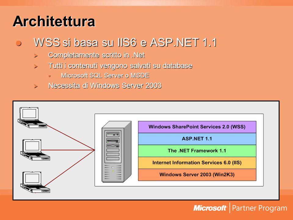 Componenti Un filtro ISAPI che intercetta tutte le richieste Un filtro ISAPI che intercetta tutte le richieste Due Database Due Database Configurazioni di sistema Configurazioni di sistema Contenuti Contenuti Pagine aspx definiscono il layout Pagine aspx definiscono il layout File di configurazione XML File di configurazione XML Una galleria di WebPart Una galleria di WebPart