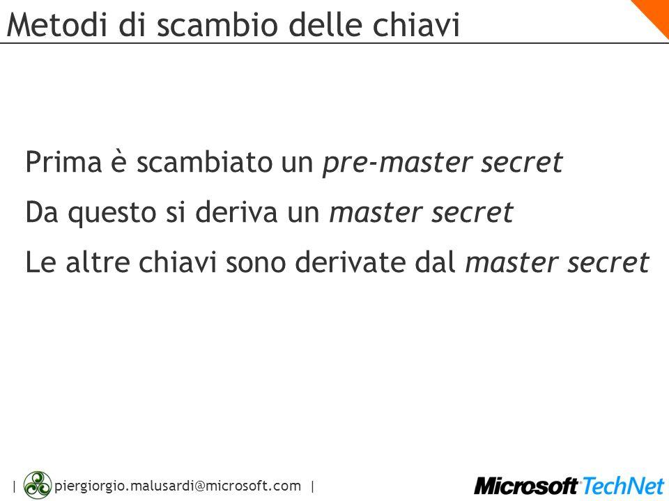 | piergiorgio.malusardi@microsoft.com | Metodi di scambio delle chiavi Prima è scambiato un pre-master secret Da questo si deriva un master secret Le