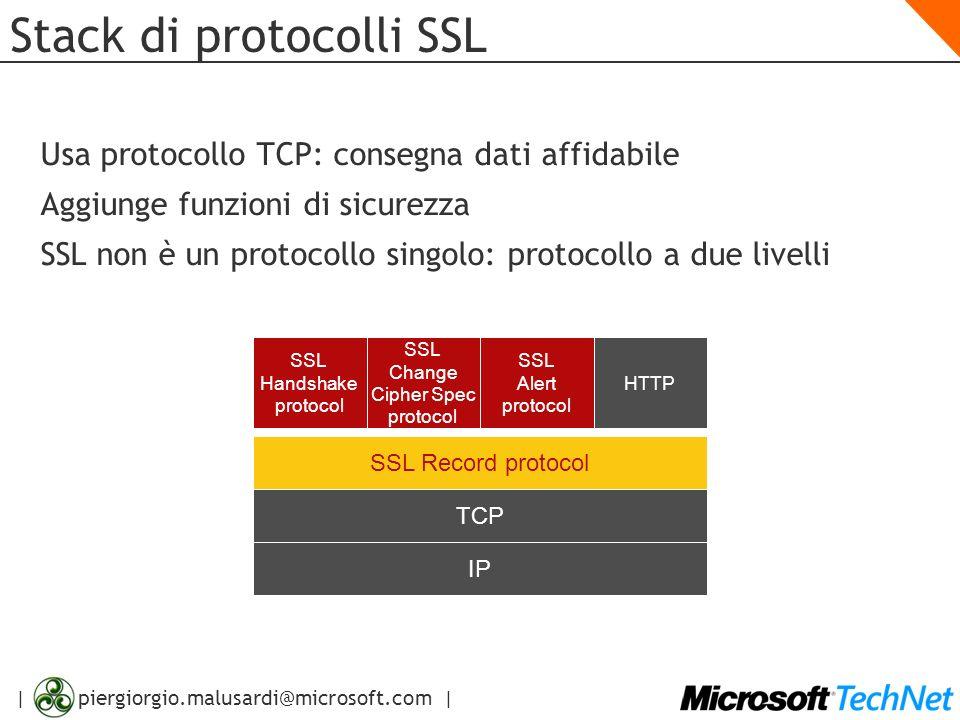 | piergiorgio.malusardi@microsoft.com | Stack di protocolli SSL Usa protocollo TCP: consegna dati affidabile Aggiunge funzioni di sicurezza SSL non è
