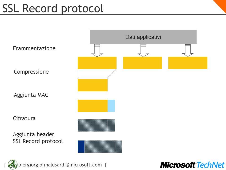 | piergiorgio.malusardi@microsoft.com | SSL Record protocol Dati applicativi Frammentazione Compressione Cifratura Aggiunta header SSL Record protocol