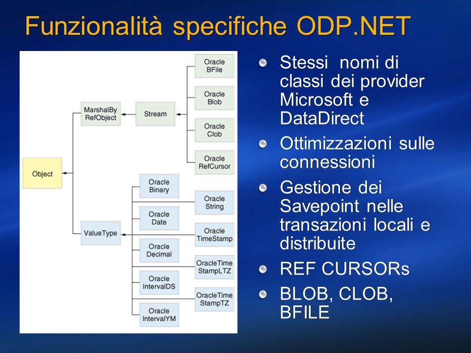 Funzionalità specifiche ODP.NET Stessi nomi di classi dei provider Microsoft e DataDirect Ottimizzazioni sulle connessioni Gestione dei Savepoint nell