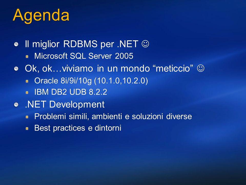 Agenda Il miglior RDBMS per.NET Microsoft SQL Server 2005 Ok, ok…viviamo in un mondo meticcio Oracle 8i/9i/10g (10.1.0,10.2.0) IBM DB2 UDB 8.2.2.NET D
