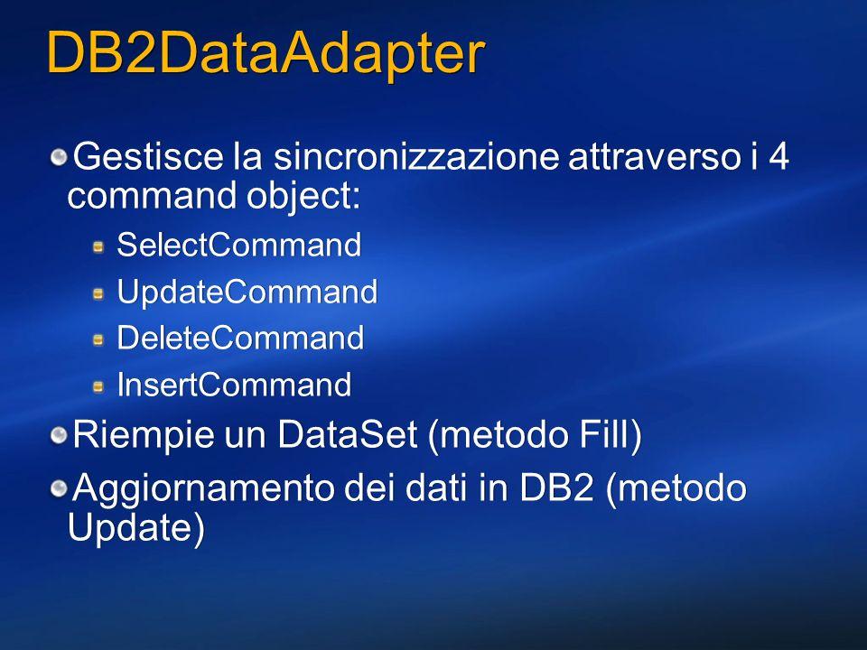 DB2DataAdapter Gestisce la sincronizzazione attraverso i 4 command object: SelectCommand UpdateCommand DeleteCommand InsertCommand Riempie un DataSet