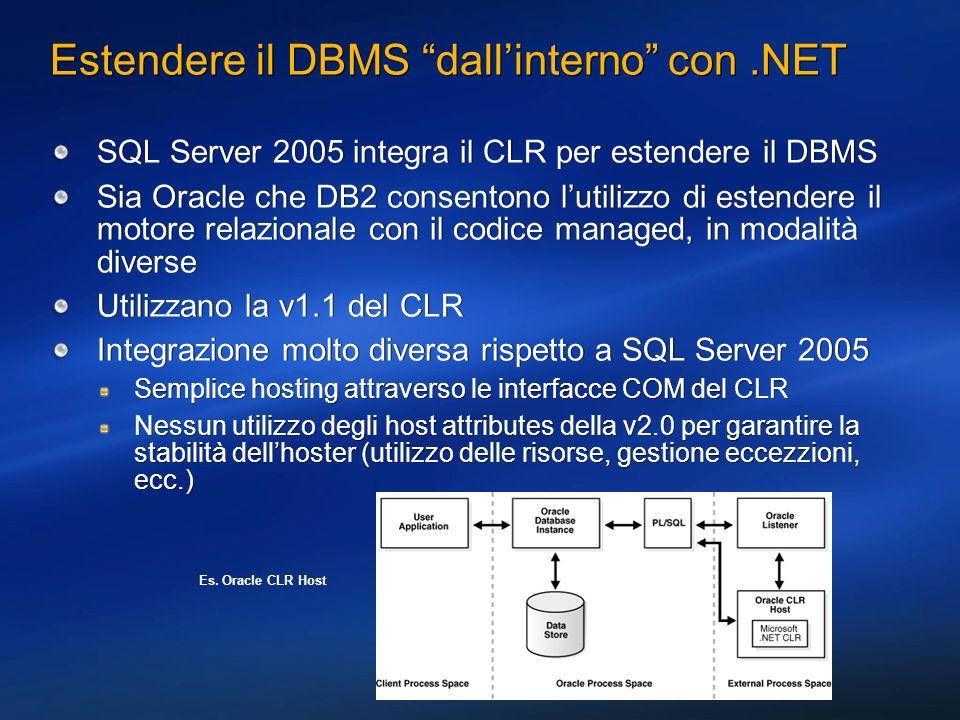 Estendere il DBMS dallinterno con.NET SQL Server 2005 integra il CLR per estendere il DBMS Sia Oracle che DB2 consentono lutilizzo di estendere il mot