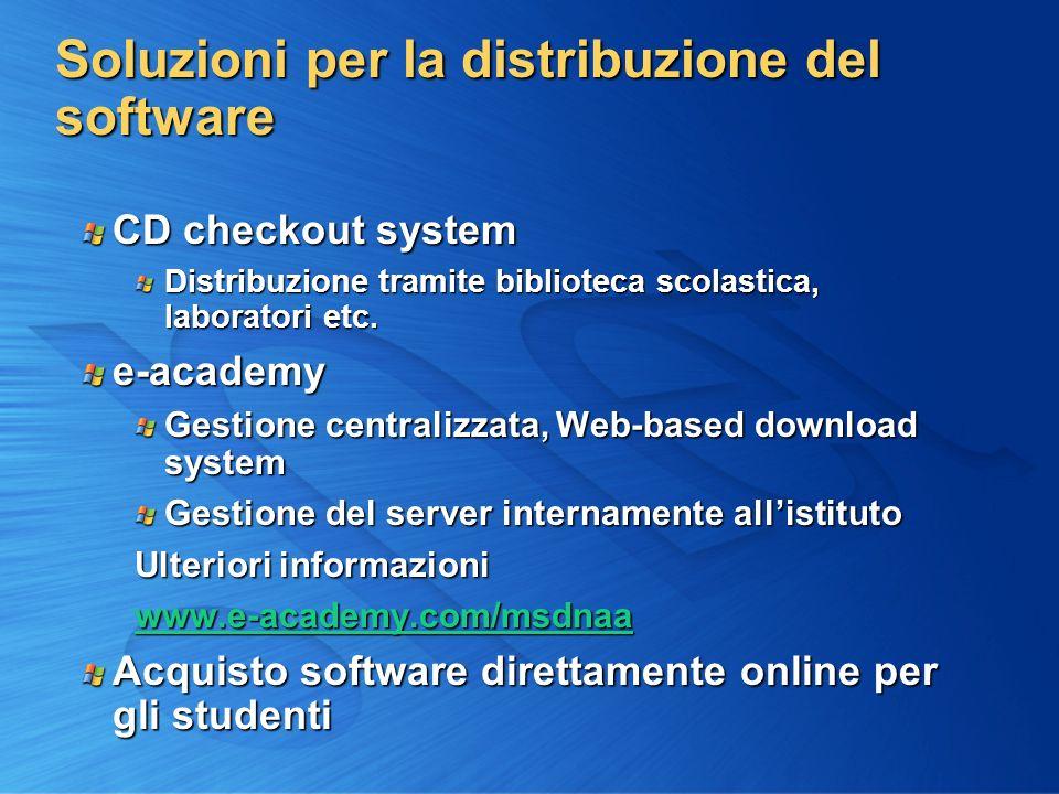 9 Soluzioni per la distribuzione del software CD checkout system Distribuzione tramite biblioteca scolastica, laboratori etc.