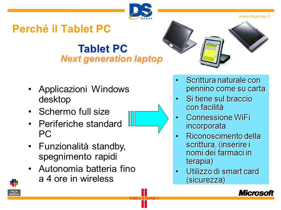 Next generation laptop Tablet PC Applicazioni Windows desktop Schermo full size Periferiche standard PC Funzionalità standby, spegnimento rapidi Auton
