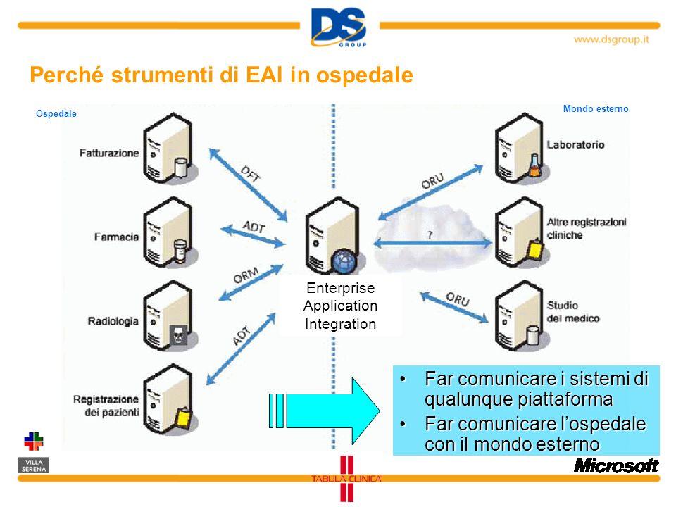 Ospedale Mondo esterno Enterprise Application Integration Perché strumenti di EAI in ospedale Far comunicare i sistemi di qualunque piattaformaFar com