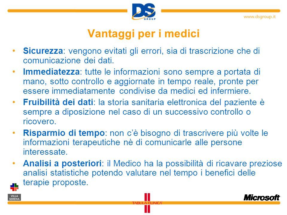 IL MEGLIO DELLICT ITALIANA 2004: Tabula Clinica ® 1° Classificato.