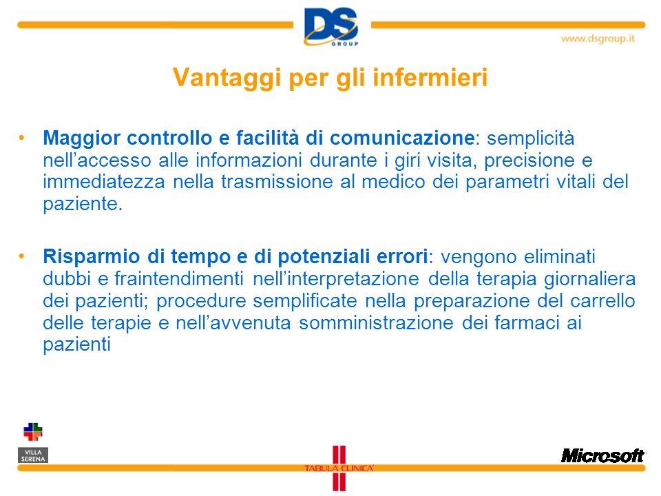 Vantaggi per gli infermieri Maggior controllo e facilità di comunicazione: semplicità nellaccesso alle informazioni durante i giri visita, precisione
