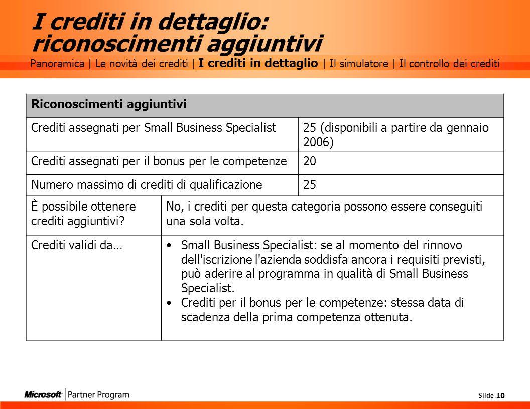 Slide 10 Riconoscimenti aggiuntivi Crediti assegnati per Small Business Specialist25 (disponibili a partire da gennaio 2006) Crediti assegnati per il