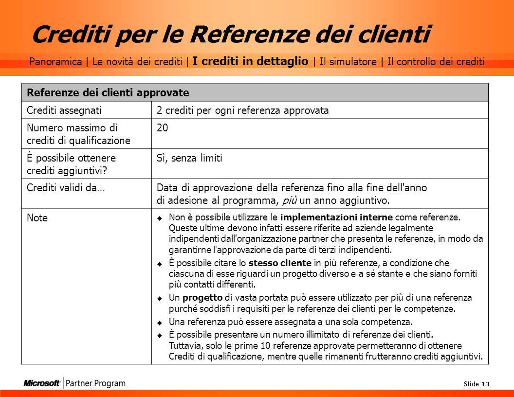 Slide 13 Crediti per le Referenze dei clienti Referenze dei clienti approvate Crediti assegnati2 crediti per ogni referenza approvata Numero massimo d