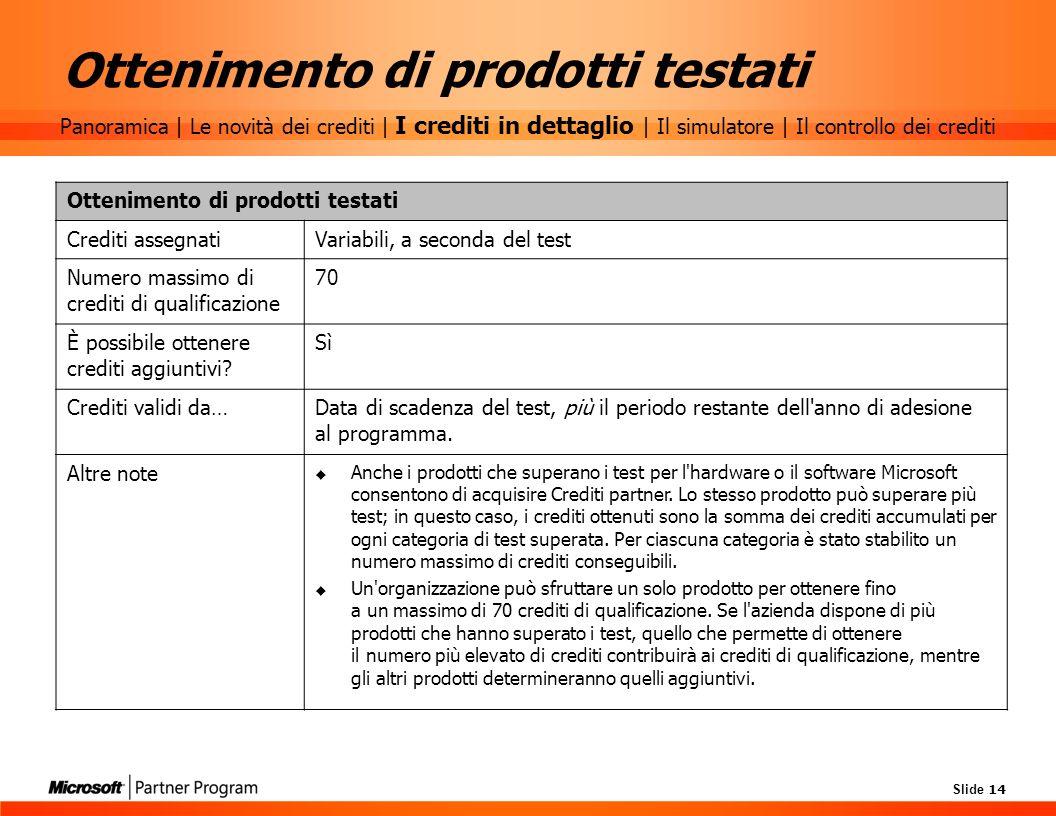 Slide 14 Ottenimento di prodotti testati Crediti assegnatiVariabili, a seconda del test Numero massimo di crediti di qualificazione 70 È possibile ott