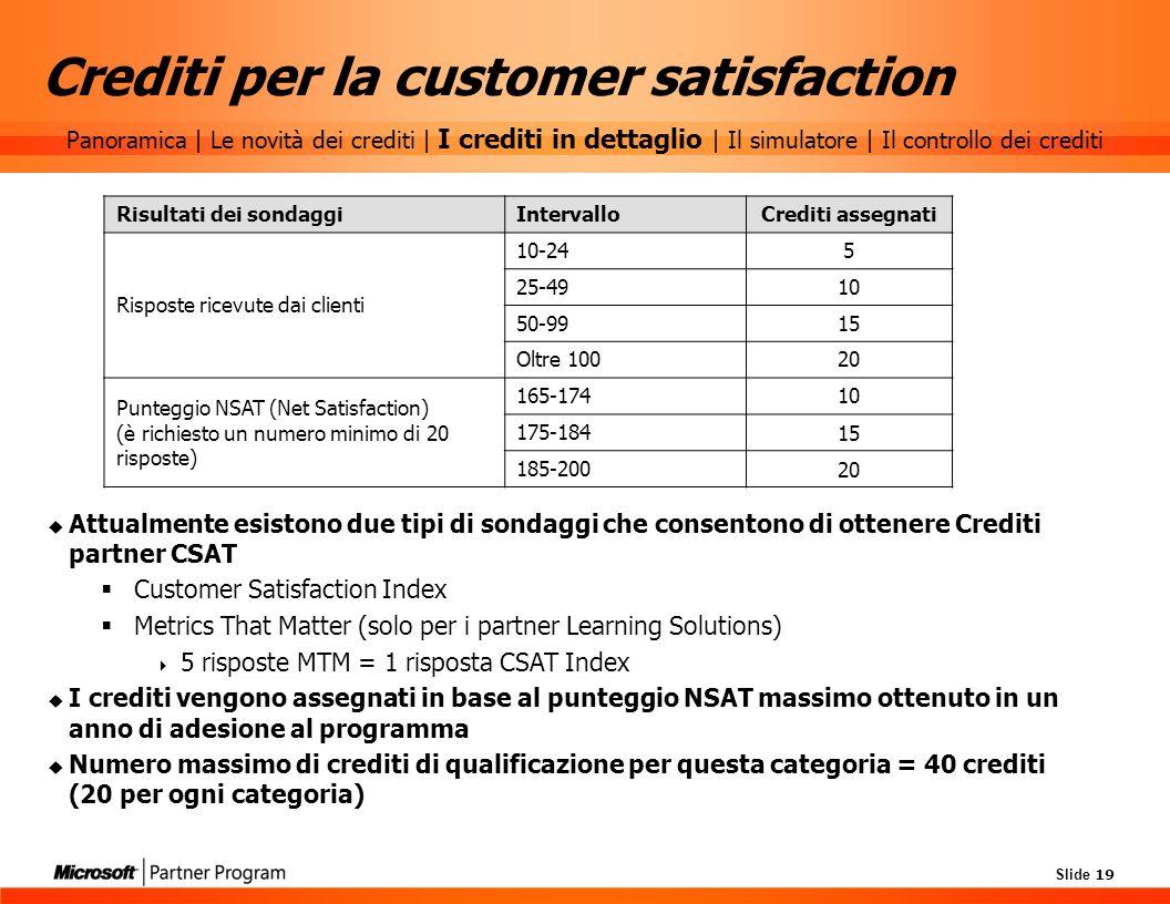 Slide 19 Crediti per la customer satisfaction Risultati dei sondaggi IntervalloCrediti assegnati Risposte ricevute dai clienti 10-245 25-4910 50-9915