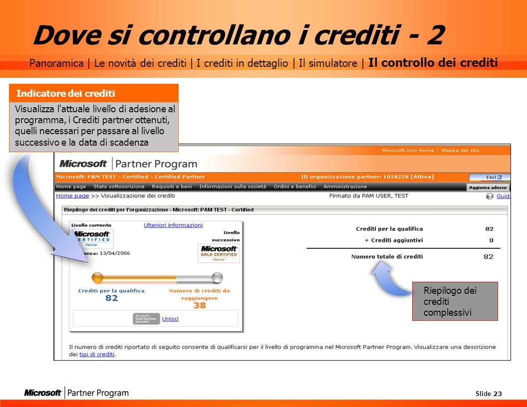 Slide 23 Indicatore dei crediti Visualizza l'attuale livello di adesione al programma, i Crediti partner ottenuti, quelli necessari per passare al liv