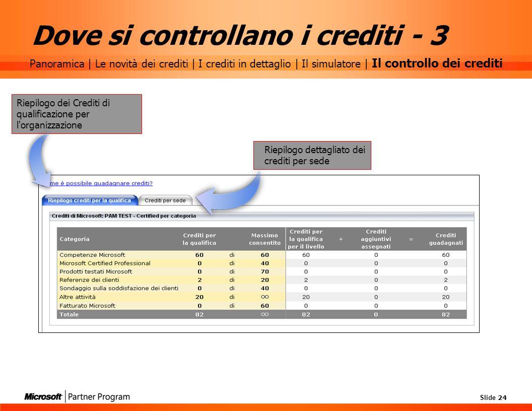 Slide 24 Riepilogo dei Crediti di qualificazione per l'organizzazione Riepilogo dettagliato dei crediti per sede Dove si controllano i crediti - 3 Pan