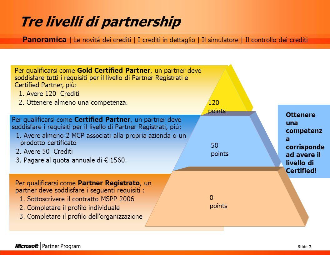Slide 3 Tre livelli di partnership s Per qualificarsi come Gold Certified Partner, un partner deve soddisfare tutti i requisiti per il livello di Part
