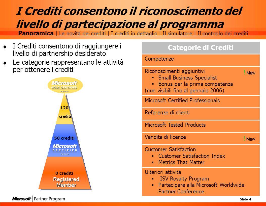 Slide 4 I Crediti consentono il riconoscimento del livello di partecipazione al programma I Crediti consentono di raggiungere i livello di partnership