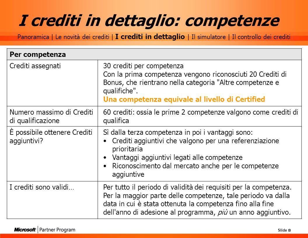 Slide 8 Per competenza Crediti assegnati30 crediti per competenza Con la prima competenza vengono riconosciuti 20 Crediti di Bonus, che rientrano nell