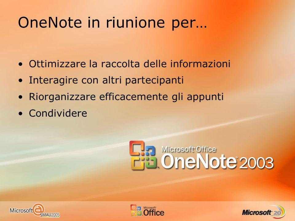 OneNote in riunione per… Ottimizzare la raccolta delle informazioni Interagire con altri partecipanti Riorganizzare efficacemente gli appunti Condividere